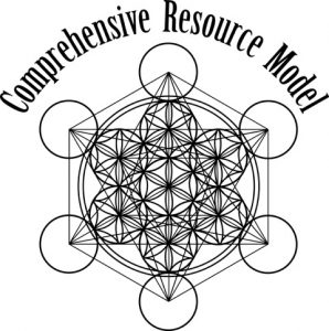Comprehensive Resource Model